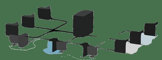 dedicated server hosting in uae