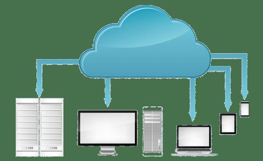 email hosting in uae