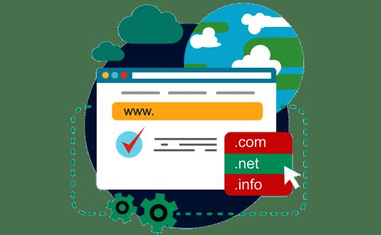 website hosting uae