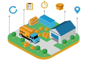 Delivery-application-development-dubai