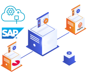 SAAP-Integration-services-Dubai