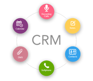 crm-with-project-management-dubai