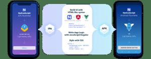 native-custom-app-development-dubai