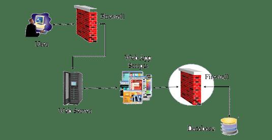 web-hosting-companies-in-dubai